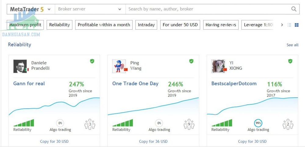Hoạt động mua bán tín hiệu Forex trên thị trường