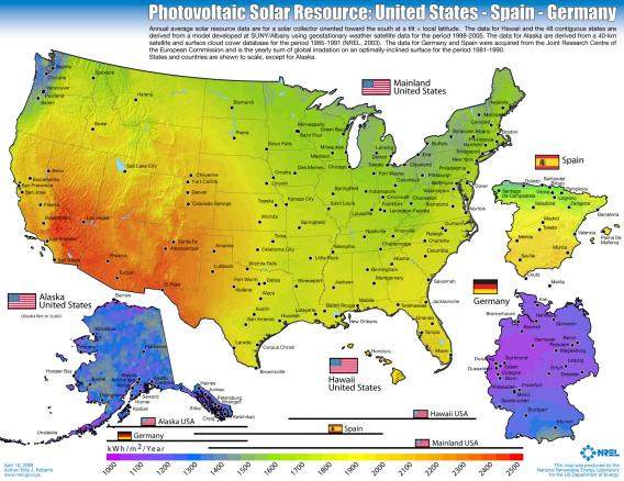 solar energy distribution germany usa spain
