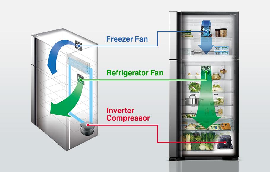 Схема охлаждения холодильника Hitachi R-V660PUC7BSL