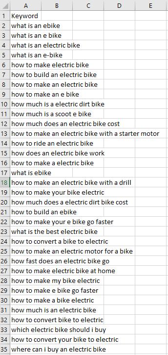Tableau avec mots clés collectés pour analyse.