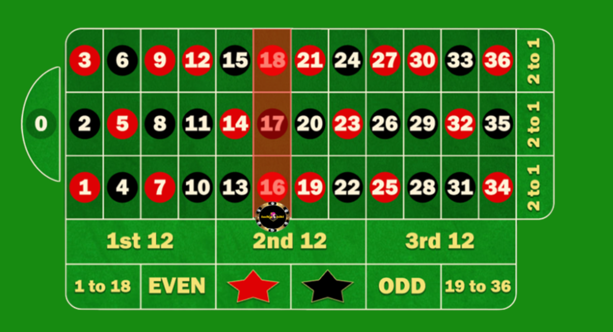 street bet roulette luckyniki