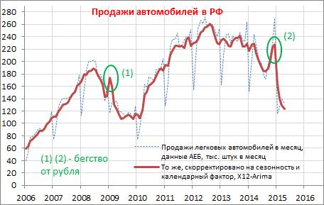 На мировых рынках скучно. STOXX EUROPE 600 минус 0.16%, S&P 500 минус 0.03%. Индекс ММВБ минус 1.3%, зато индекс РТС +1.1%