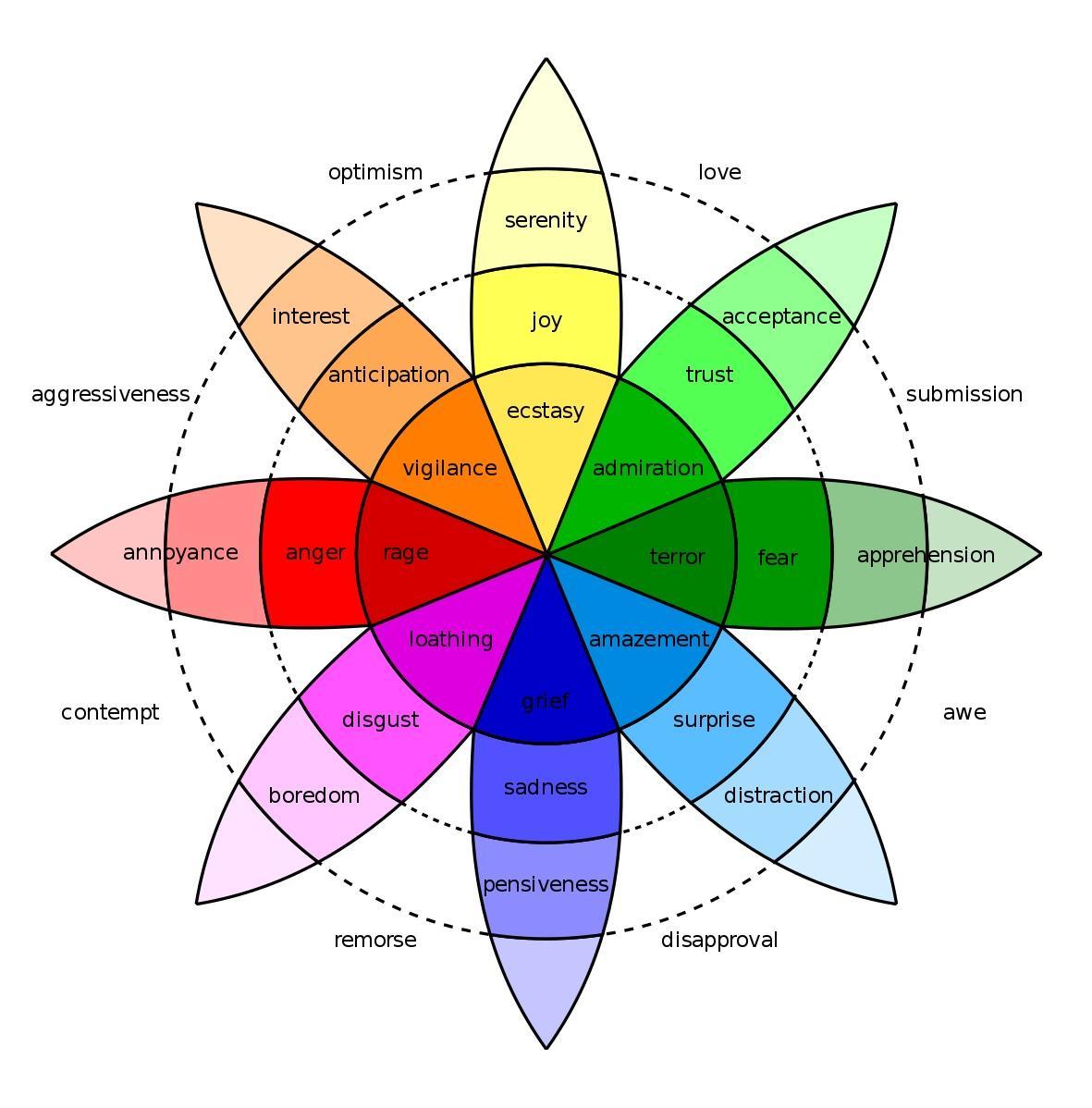 CTA color examples