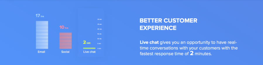 live chat benefits - golden rules of customer service