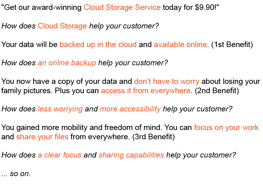 special technique to design value propositions
