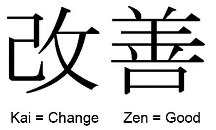The Vetducator - Kaizen kanji.