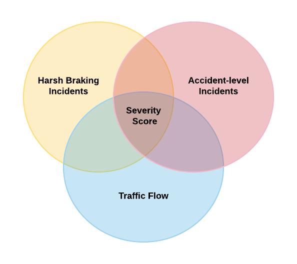 Hazardous Driving Areas Dataset | Geotab