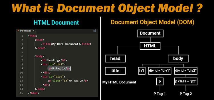 What is Document Object Model(DOM) ? How JS interacts with DOM - Simple  Snippets