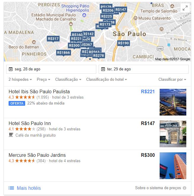 Google Adwords para hotéis