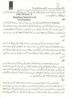Essay on knowledge is power in urdu