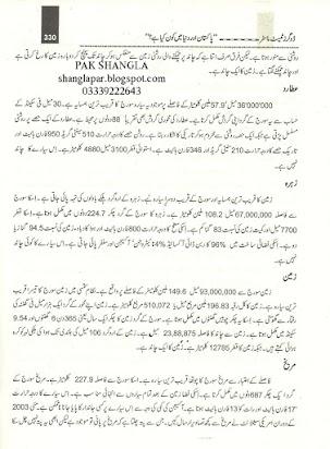 Essay On Knowledge Is Power In Urdu