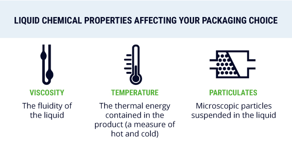 chemical liquid packaging considerations