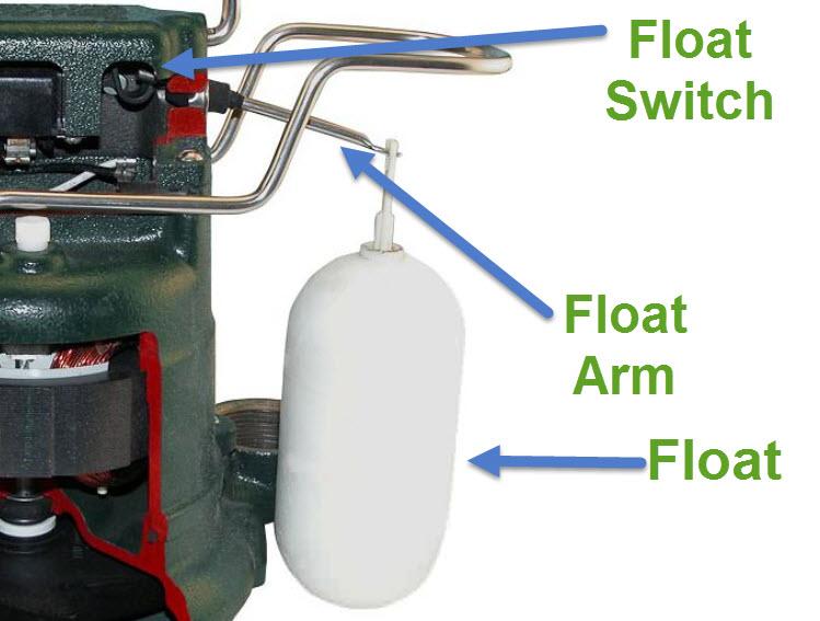 Faulty float switch
