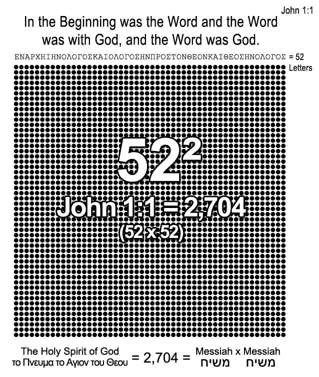 JOHN 1:1 = THE HOLY SPIRIT - 37x73 com