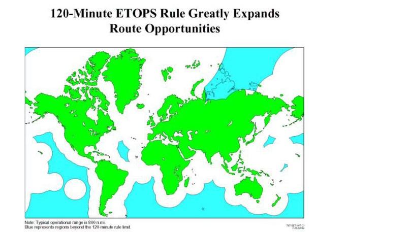 Область доступная стандартом ETOPS-120
