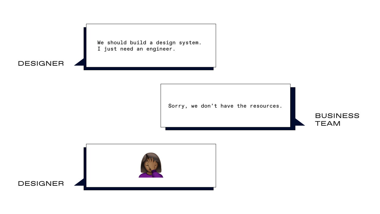 "A fictional conversation between a designer and business team. The designer says: ""We should build a design system. I just need an engineer"". The business team replies ""Sorry, we don't have the resources."" The designer responds with a face palm emoji."