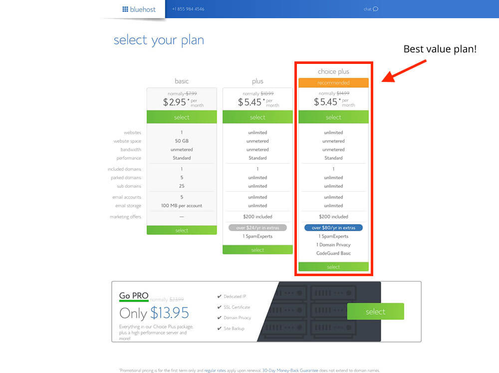Avis BlueHost : Est ce le bon choix pour héberger son blog ? 2