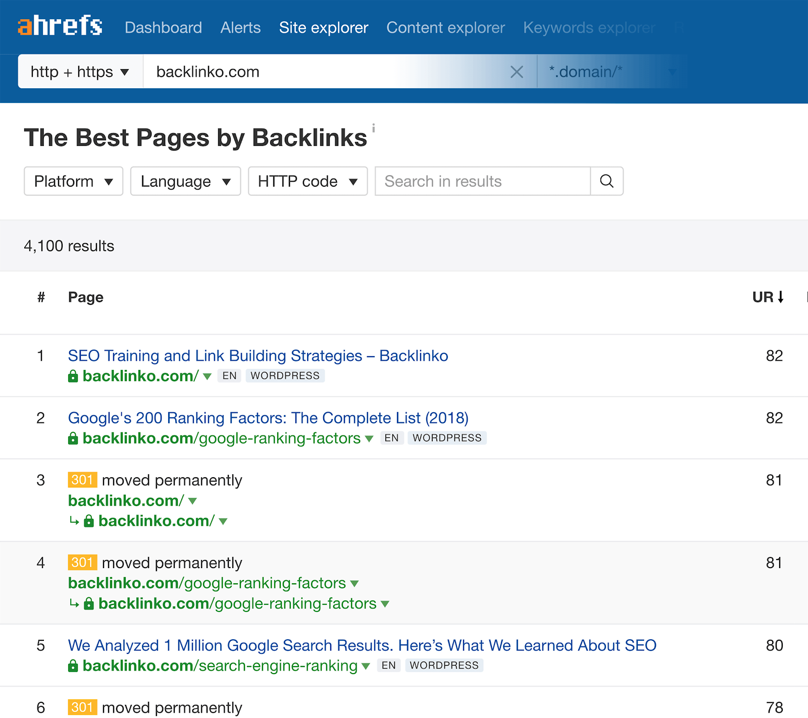 best pages by backlinks