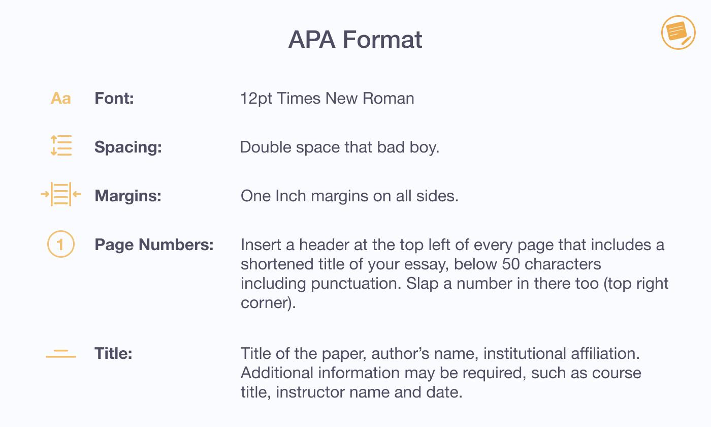 APA-format