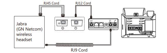Подключение Jabra к Yealink SIP-T27G