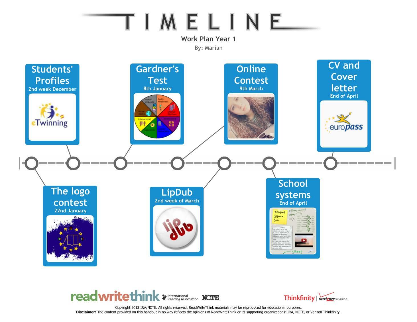 cronograma primer año timeline_Página_1.jpg