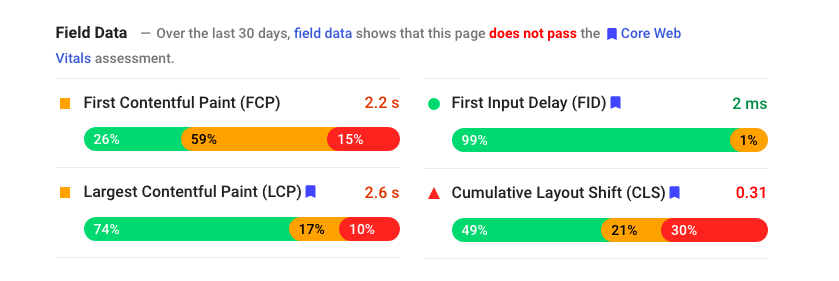 Core Web Vitals as displayed on PageSpeed Insights.