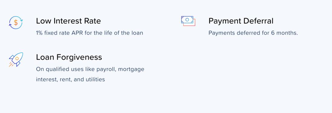 ppp loan application lendio