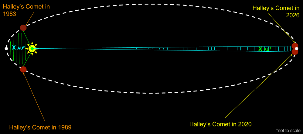 Copy of Halley's Comet (2).png