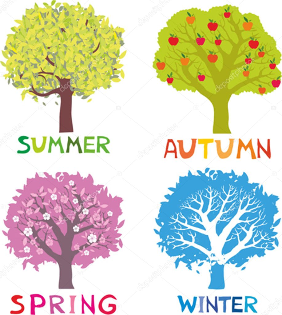 Image result for summer winter autumn spring