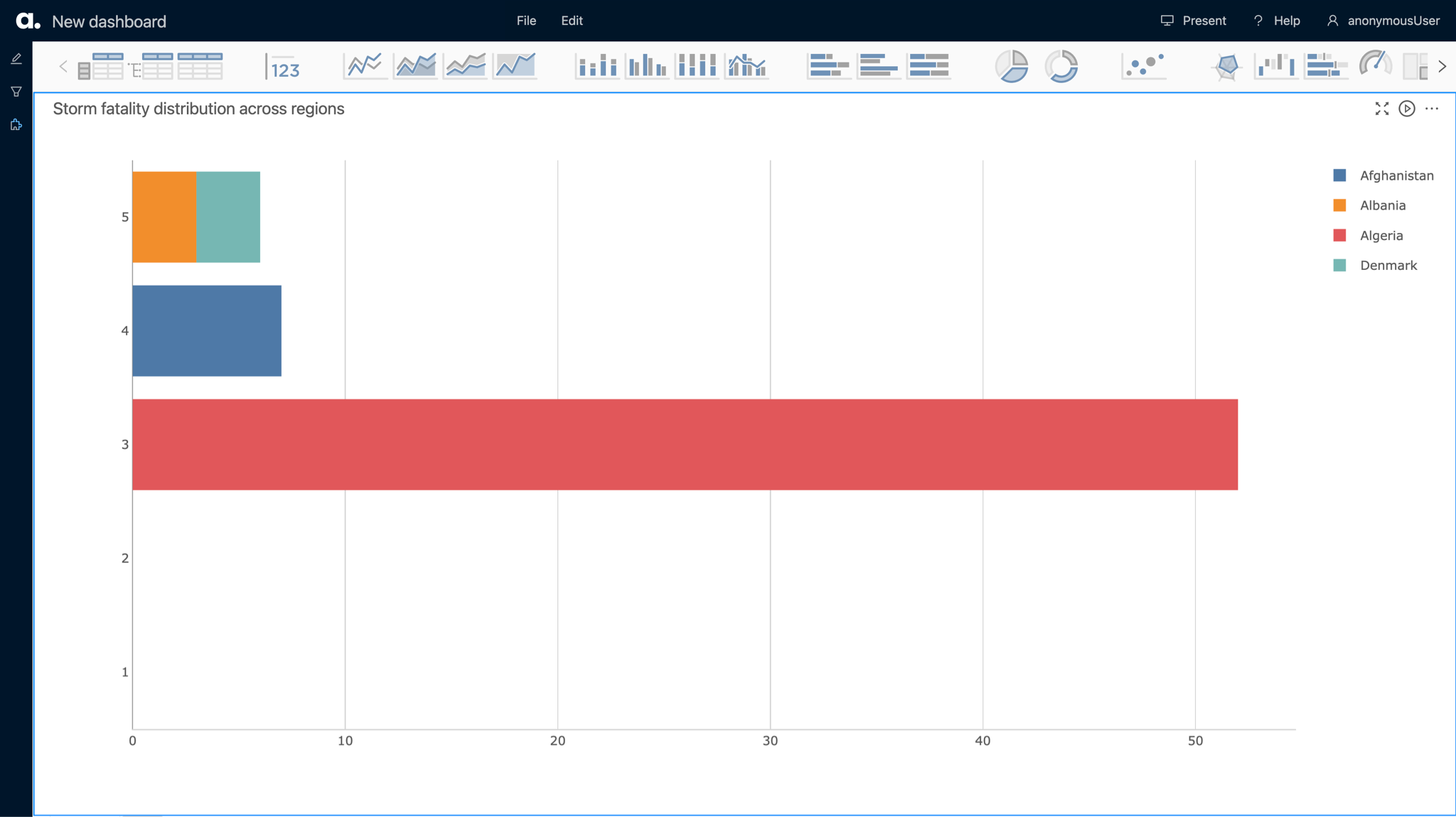 Jupyter notebook using atoti to generate a visual