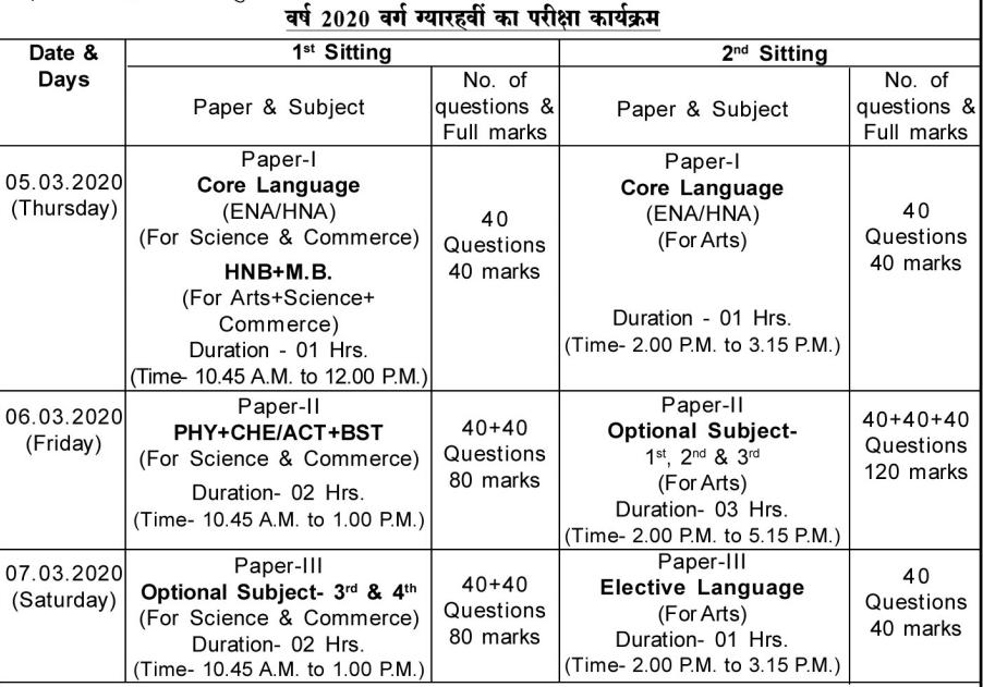 JAC Board Class 11 Exam Dates 2020-21