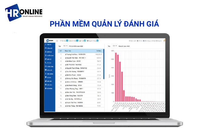 Phần mềm quản lý đánh giá HrOnline