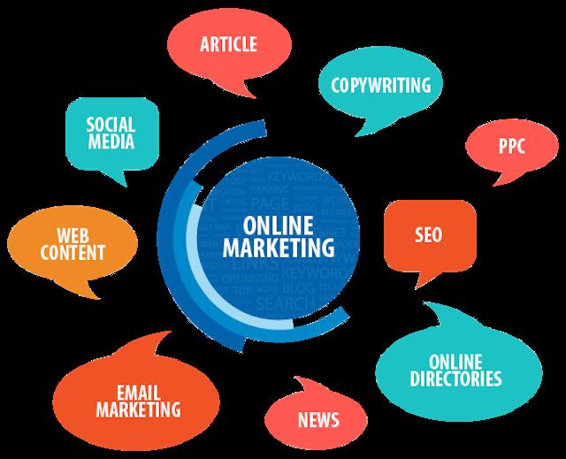 Website là một trong những hình thức marketing online phổ biến