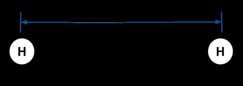 Agravando a gravidade de Eberlin fig 1.png