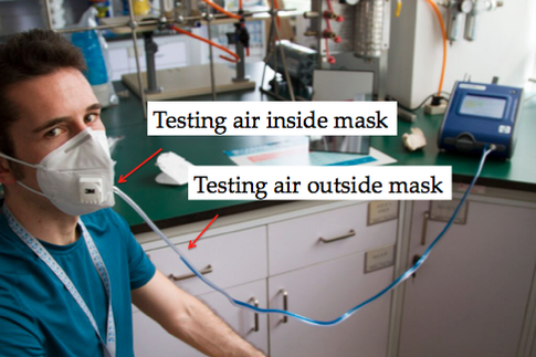 Mask Fit Test Procedure