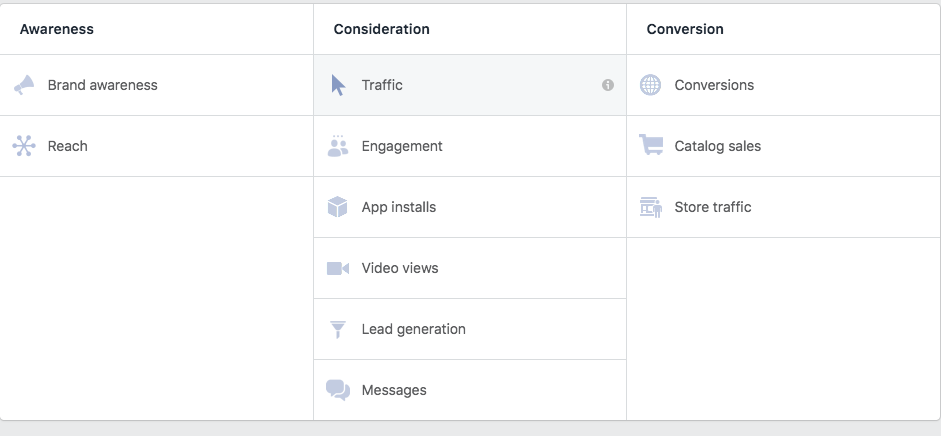 Facebook Ad Objective Types