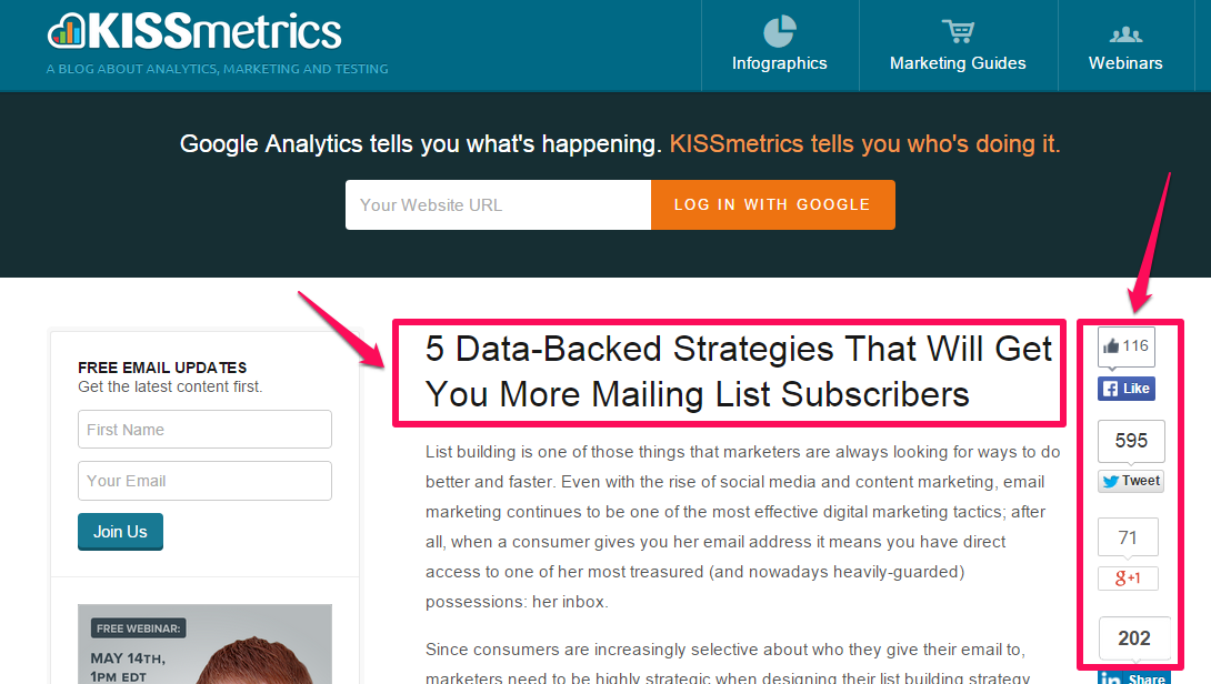"""A screenshot from KISSmetrics showing """"5 data backed strategies that will get you more mailing list subscribers"""" as a headline."""