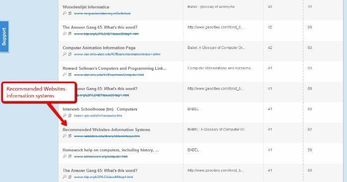Xây dựng liên kết bị hỏng Các trang web được đề xuất Tải xuống OSE