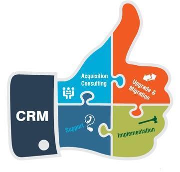 Phần mềm crm sự lựa chọn hoàn hảo dành cho các nhà bất động sản.