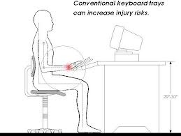 Conventional keyboard trays can increase injury risks