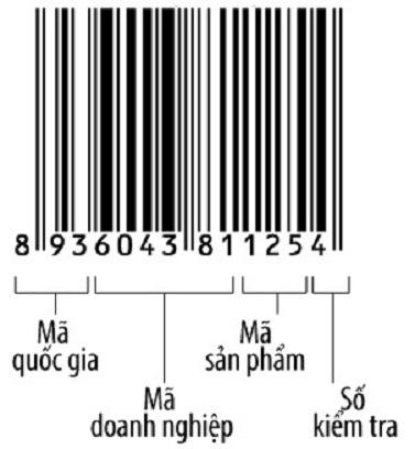 mã vạch Trung Quốc