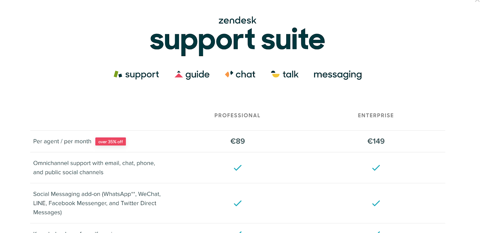 Zendesk support suite pricing
