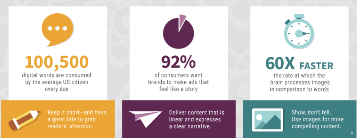 Storytelling Statistics | Attraction Marketing: 5 Ways to Attract More Leads for Your Business