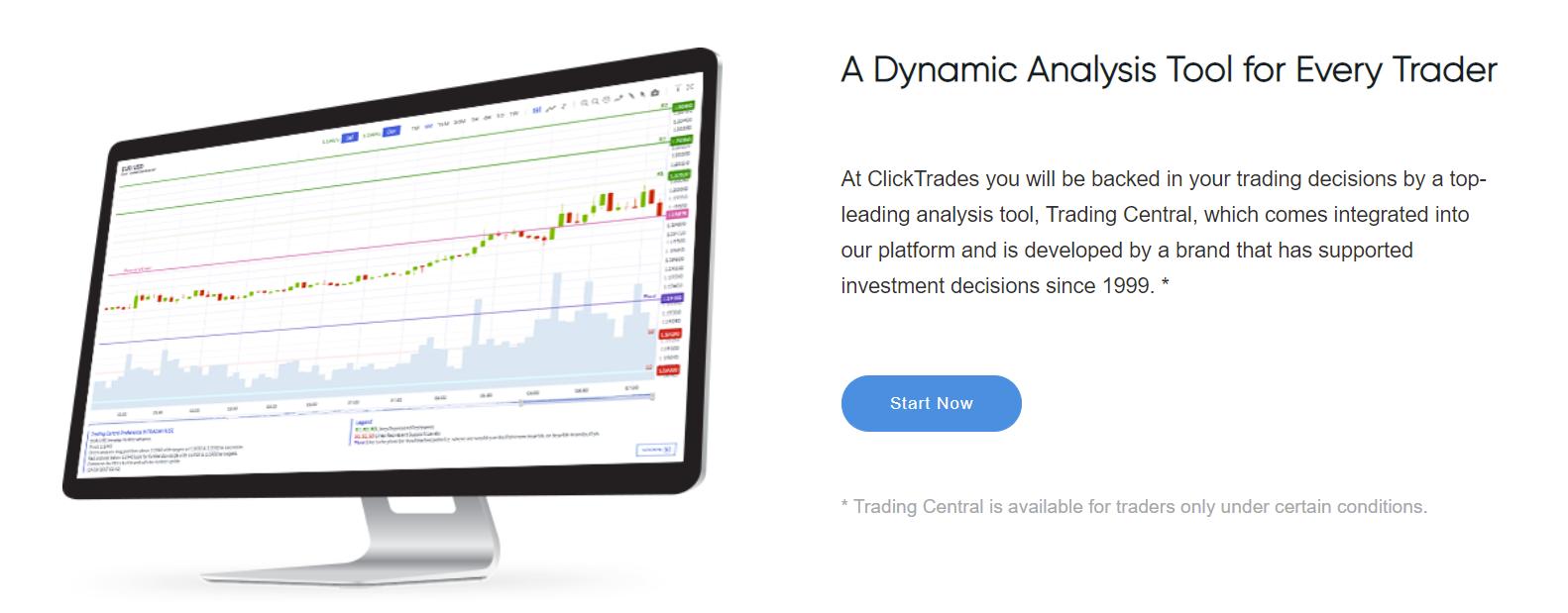ClickTrades Trading Central