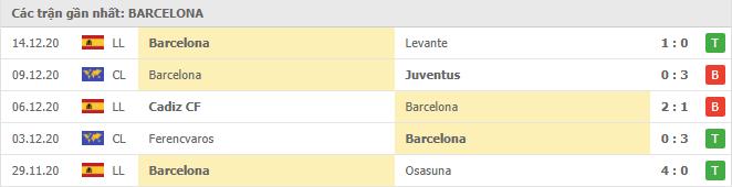 Thành tích của Barcelona trong 5 trận gần đây