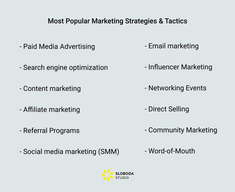 most popular marketing strategies and tactics