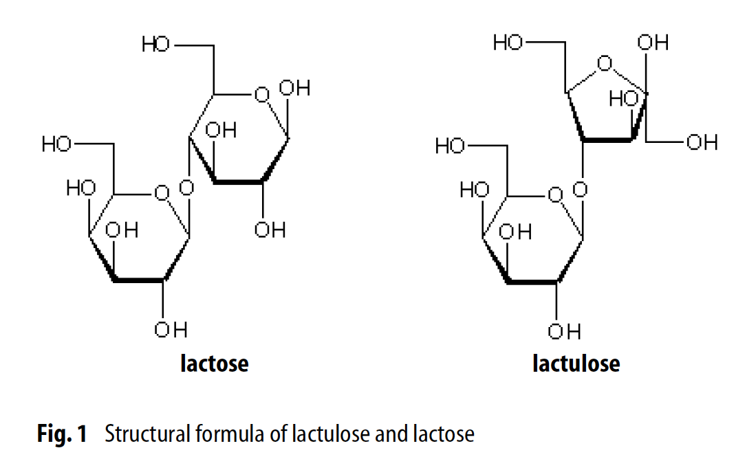 Image taken from: Medical, nutritional and technological properties of lactulose. An update