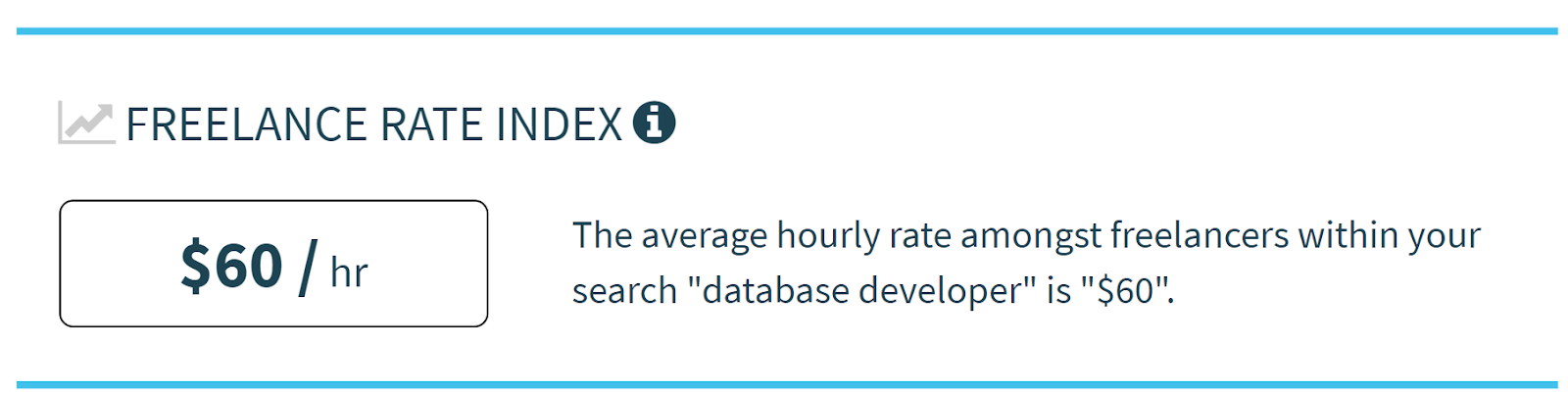 Database Developer - Average Freelance Rate