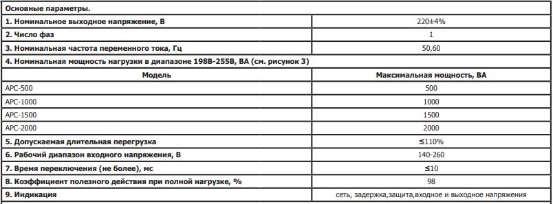 АРС- 500 ЭНЕРГИЯ