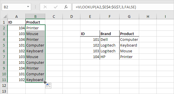 Ví dụ hàm VLOOKUP trong Excel